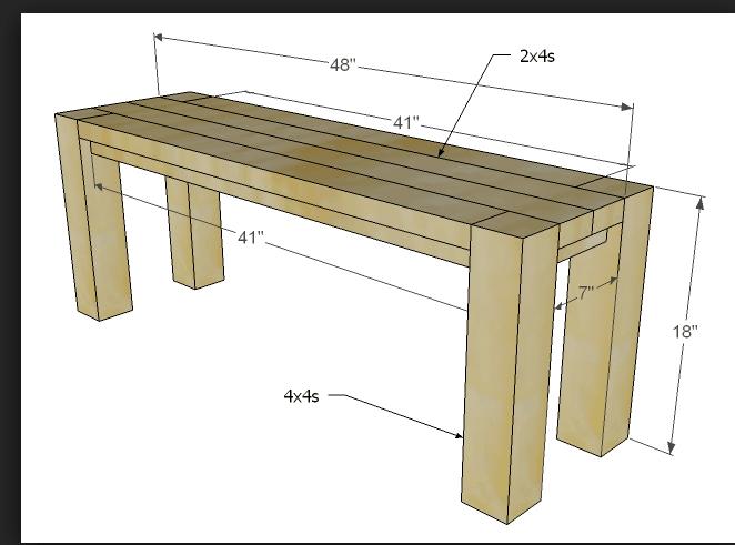 Peachy How To Build A Diy Farmhouse Dining Room Table Sawshub Evergreenethics Interior Chair Design Evergreenethicsorg